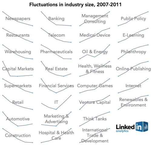 Great recession dates