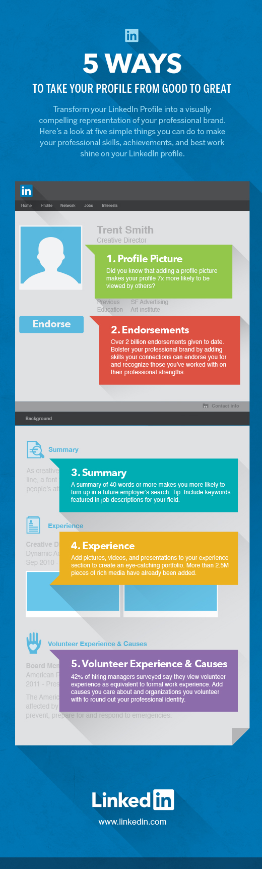 five simple ways to boost your professional brand on linkedin 5 linkedin profile tips infographic