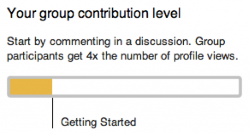 group contribution level