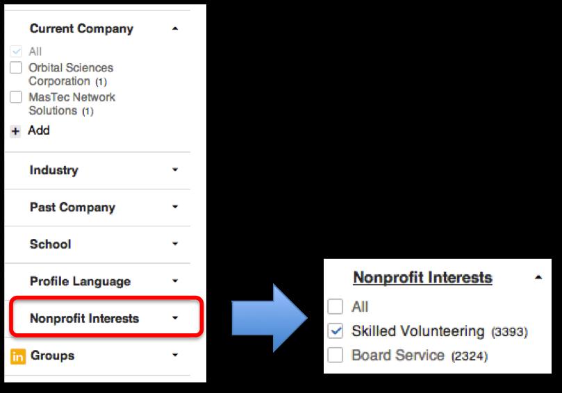 Nonprofit Signals