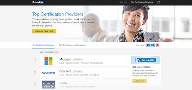 showcase your professional certifications on linkedin in one click