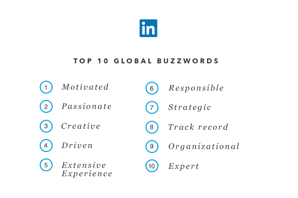 BYY_600x400_Cards_0000_1  Resume Buzz Words