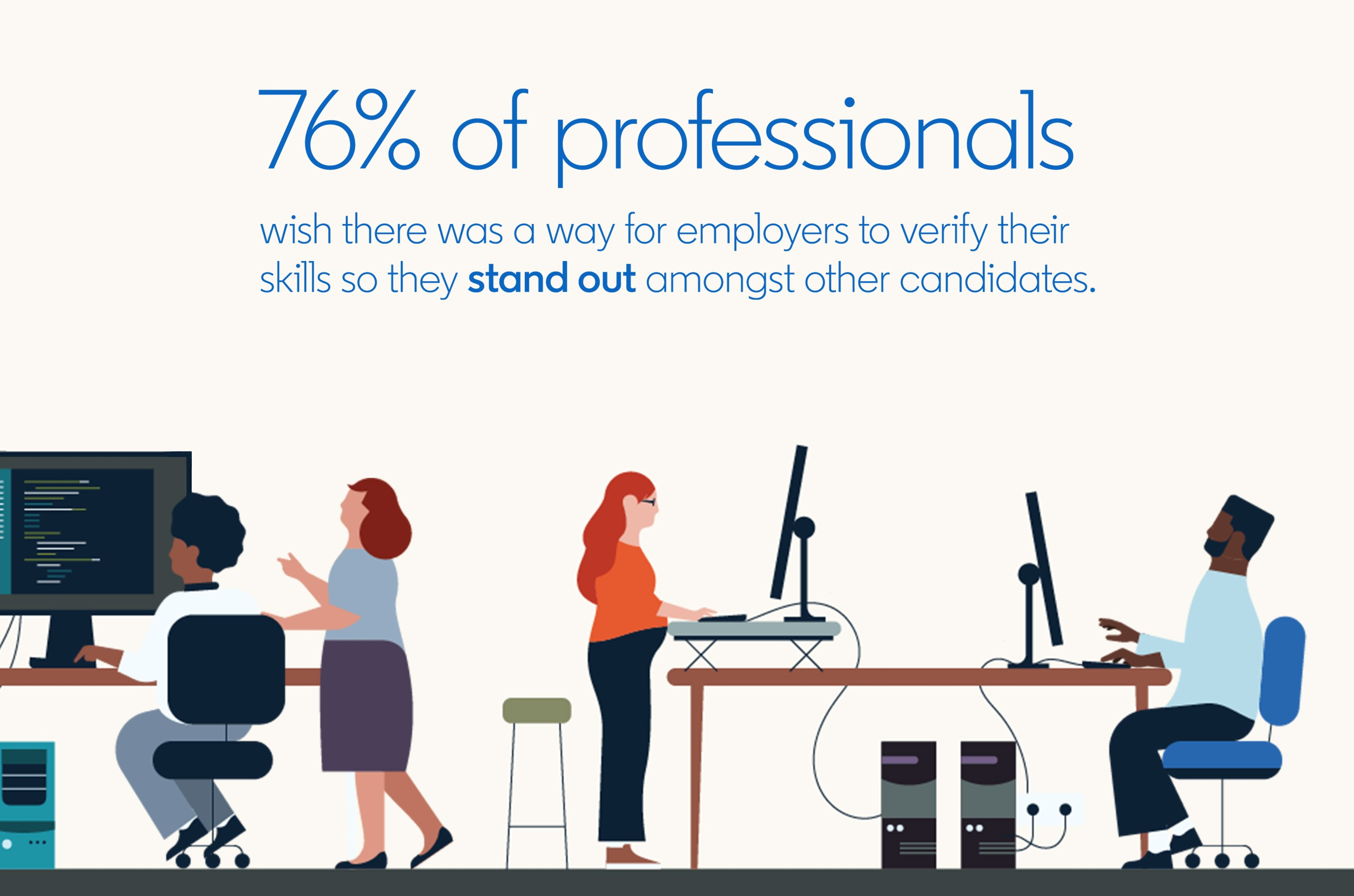 76 percent of workers wish they could validate their skills