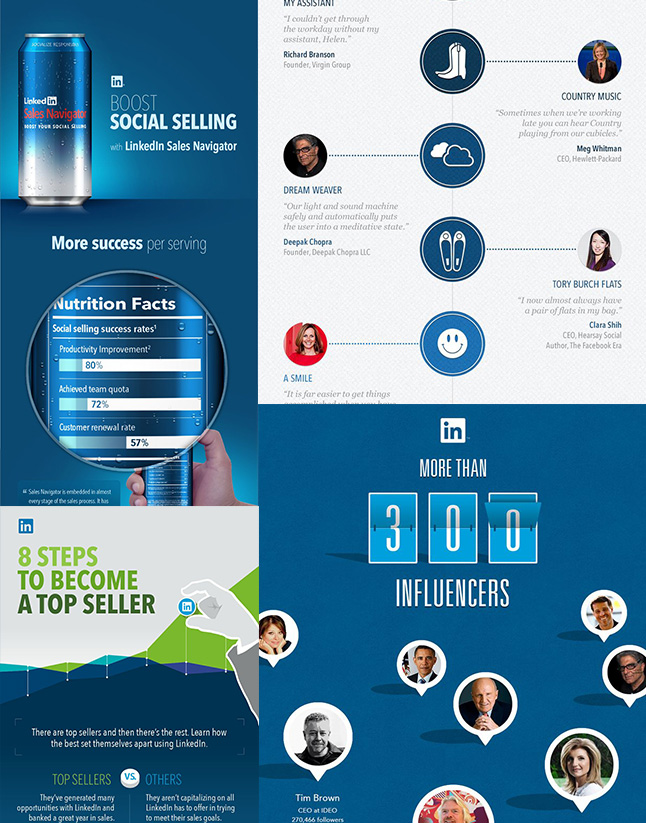Examples of LinkedIn infographics