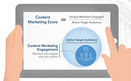Now you can calculate the effectiveness of your content marketing efforts with the new LinkedIn Content Marketing Score.