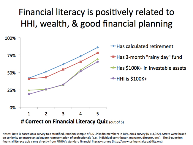 Financial-Literacy-LinkedIn