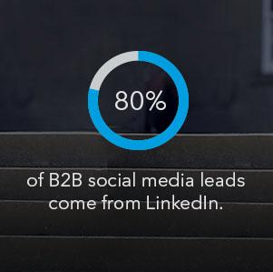 Social Leads LinkedIn