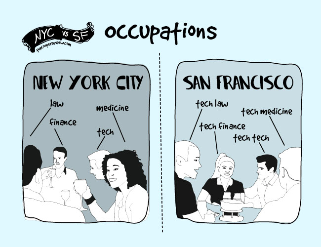 nyc sf occupations