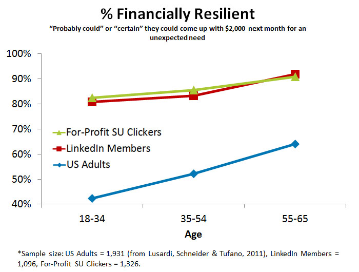 Financially_Resilient_graph2