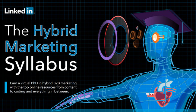 hybrid marketing syllabus