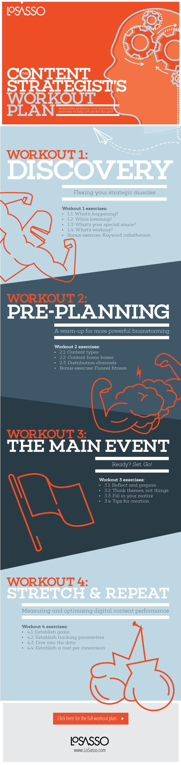 LoSasso Workbook Infographic