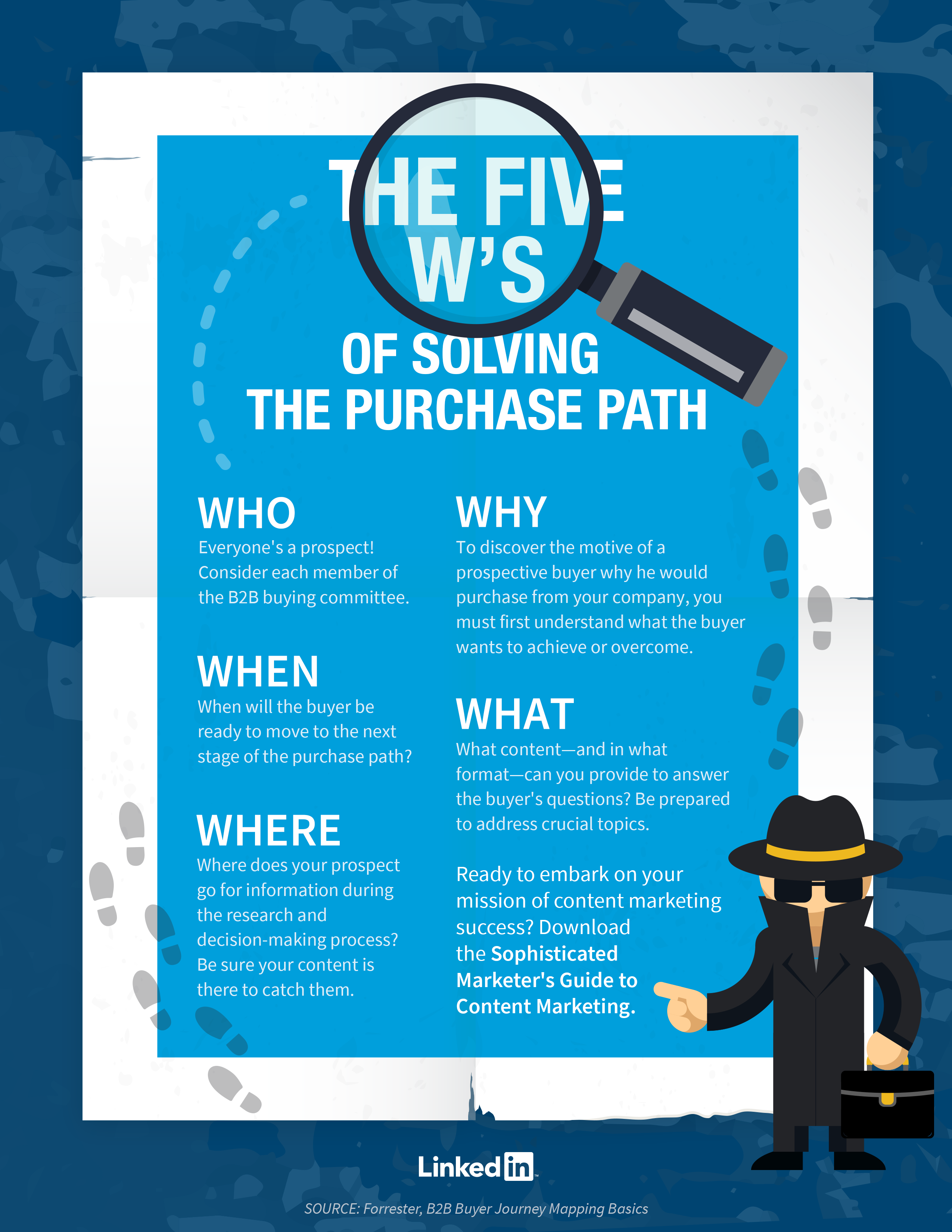 The 5 Ws of Solving the B2B Purchase Path