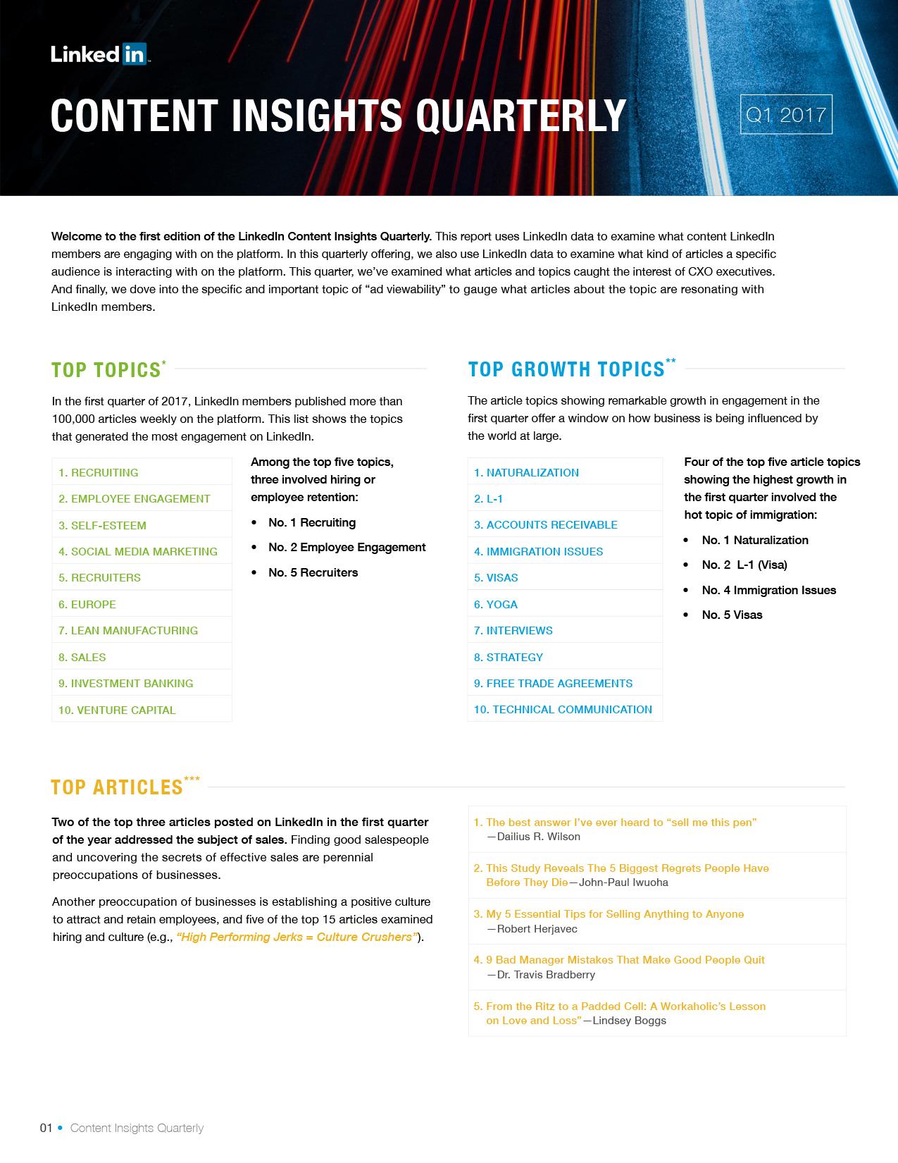 LinkedIn Content Insights Quarterly