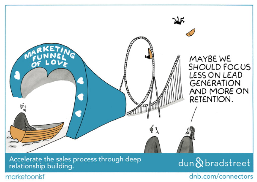 Makes Me Laugh: Funny B2B Marketing Campaigns We Can Learn