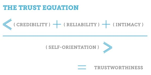 How \'The Trust Equation\' Can Elevate Your Content | LinkedIn ...