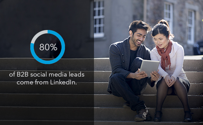B2B Marketing on LinkedIn