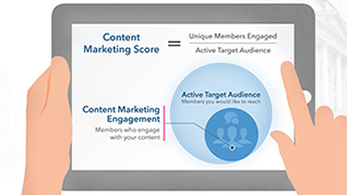 Quantify Your Content Marketing