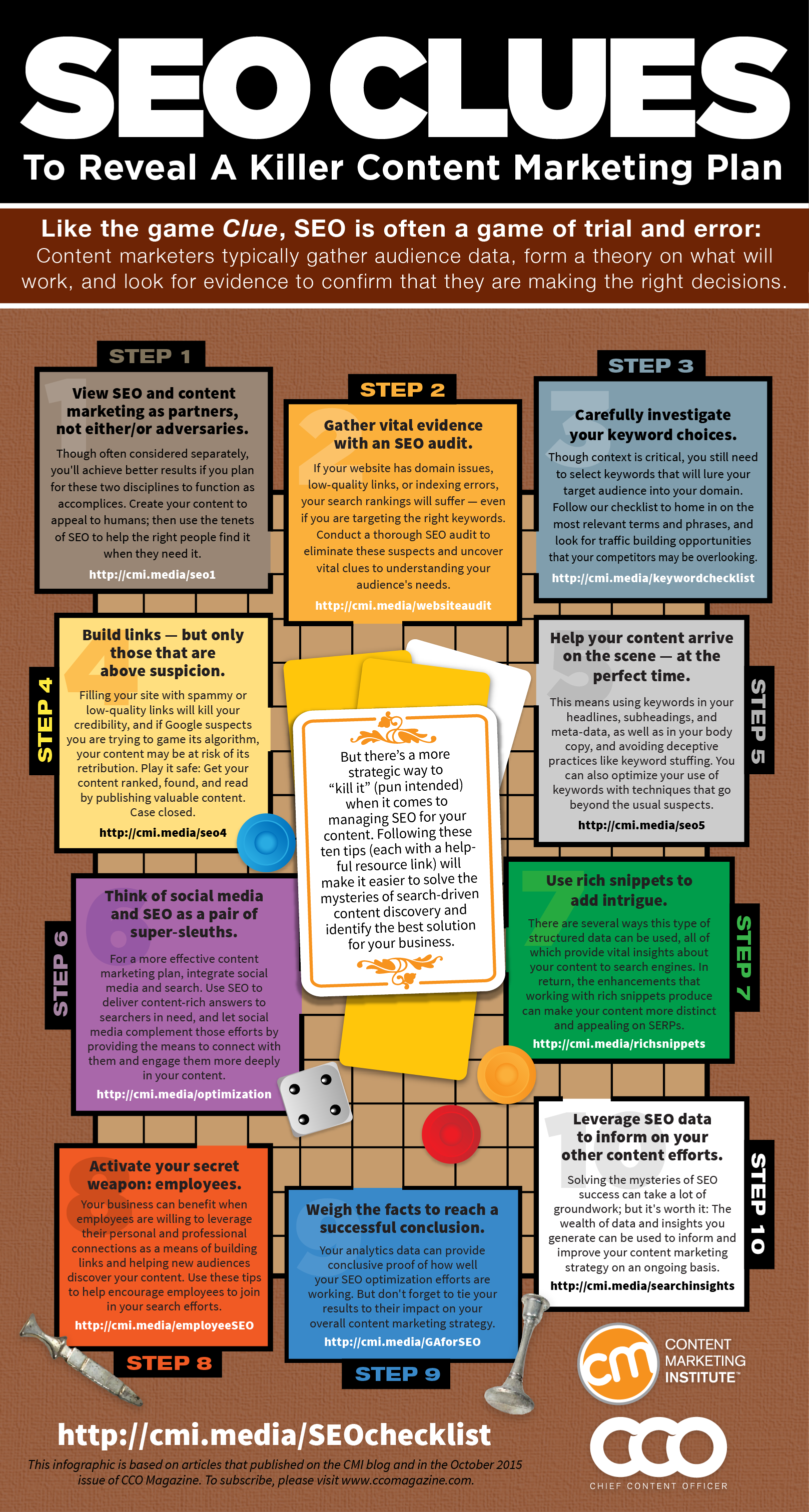 SEO Content lessons from Cluedo - 웹