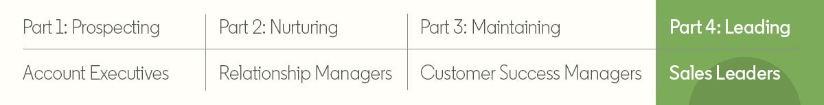 The four networks of sales sales leaders 2020