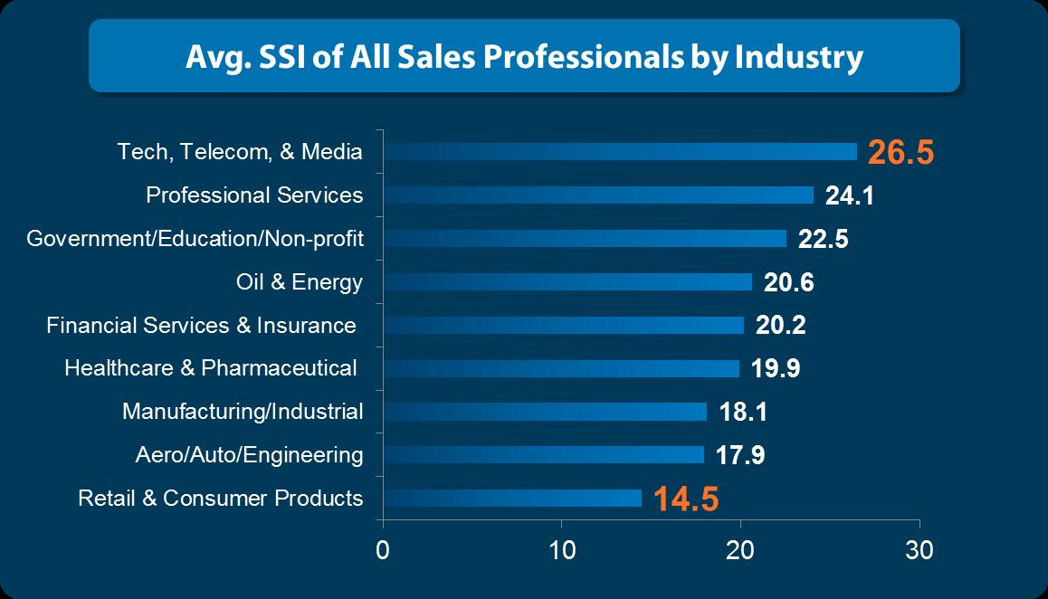 SSI Trends Industry.png