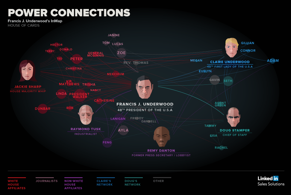 House of Cards LinkedIn Connections