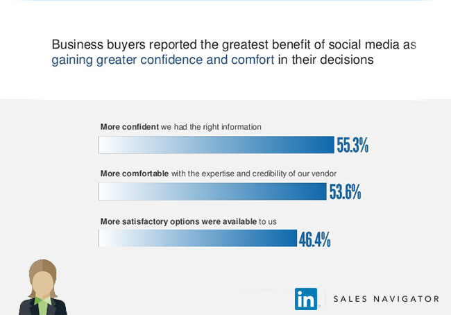 sales-prospecting-the-new-rules-in-the-social-selling-era
