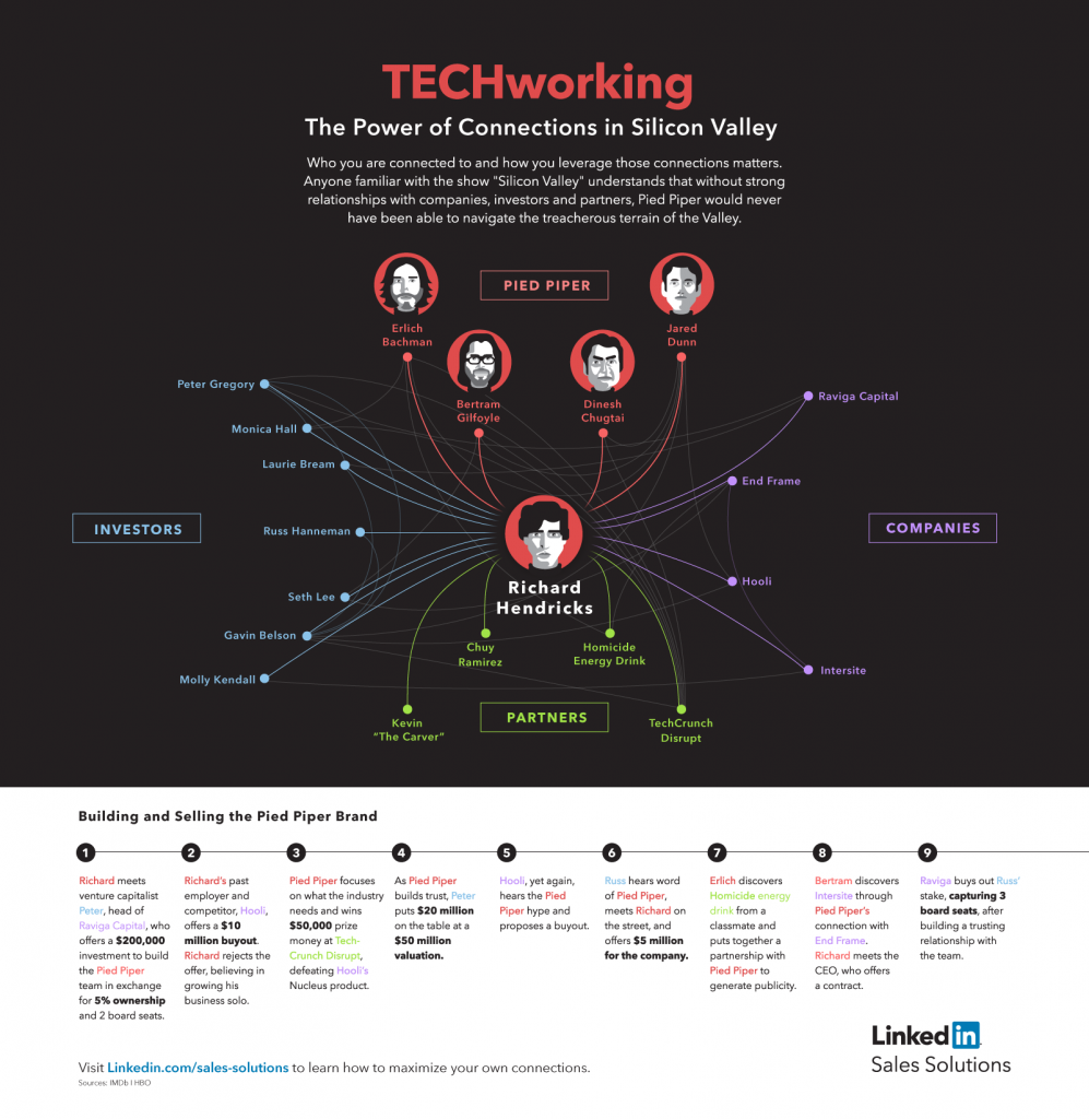 silicon-valley-infographic