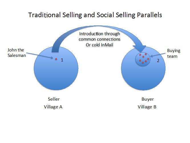 tradional-social-1