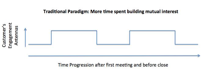 paradigm-1