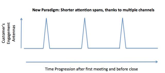paradigm-2