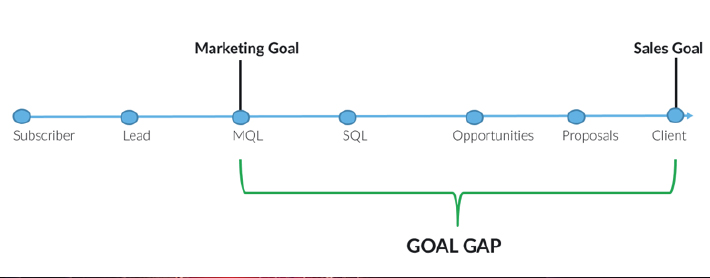 sales-marketing-lss