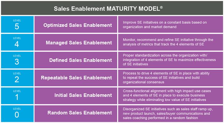 maturity-model