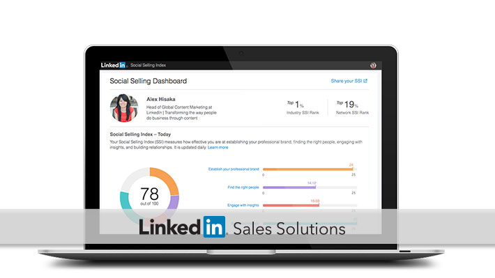 social-selling-index-kit-featured