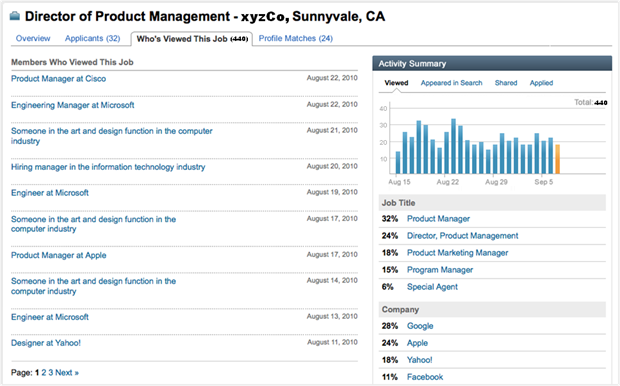 A Whole New Jobs Experience: Powerful Job Analytics, Easy Sharing ...