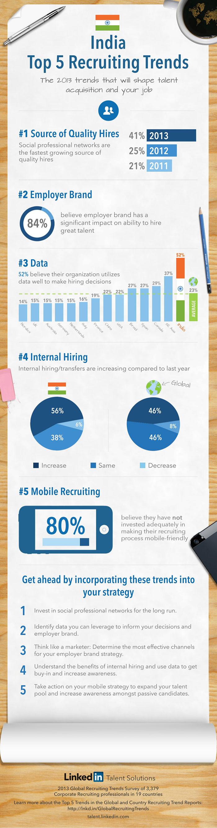 infographic-india