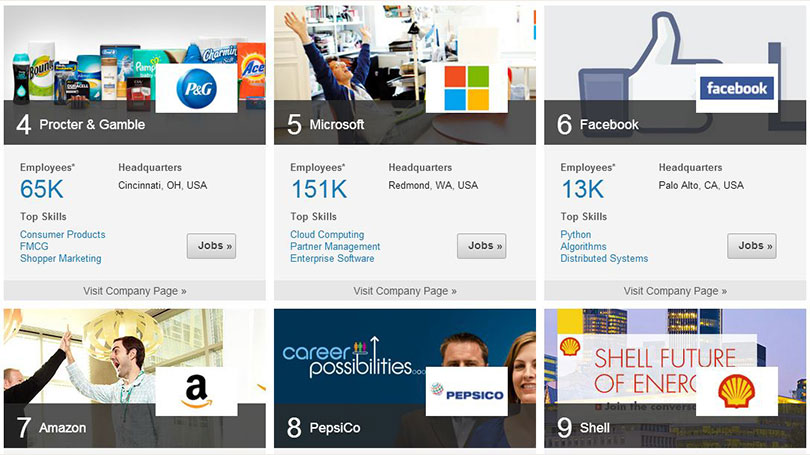 LinkedIn InDemand-Rankings-2013 best employers