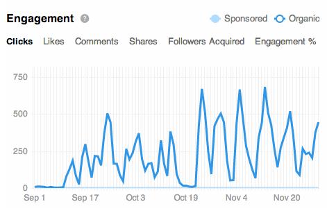 LinkedIn_Engagement Graph