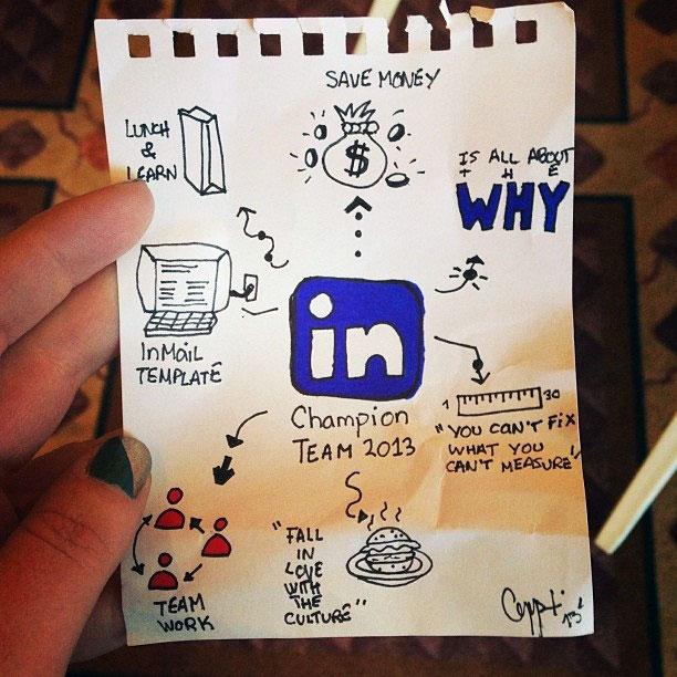 napkin-image-linkedin-priorities