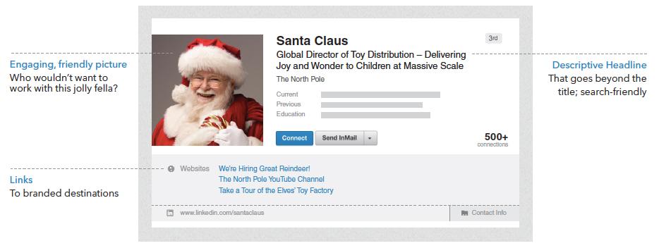 santa's-linkedin-profile-header
