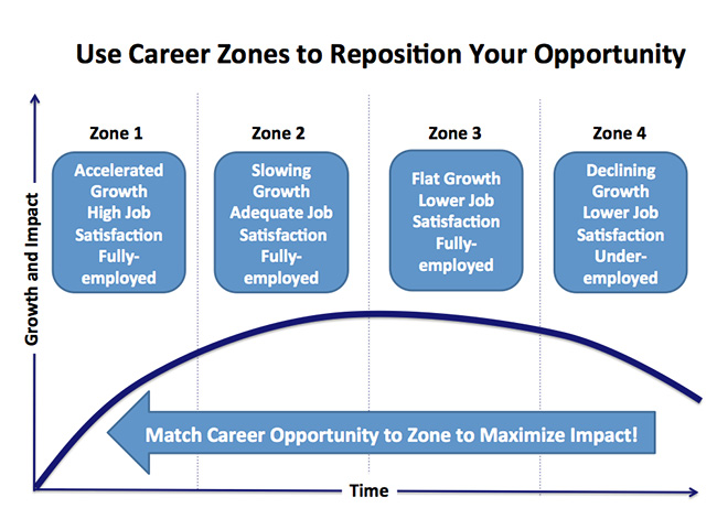 Career-zone-Basic2