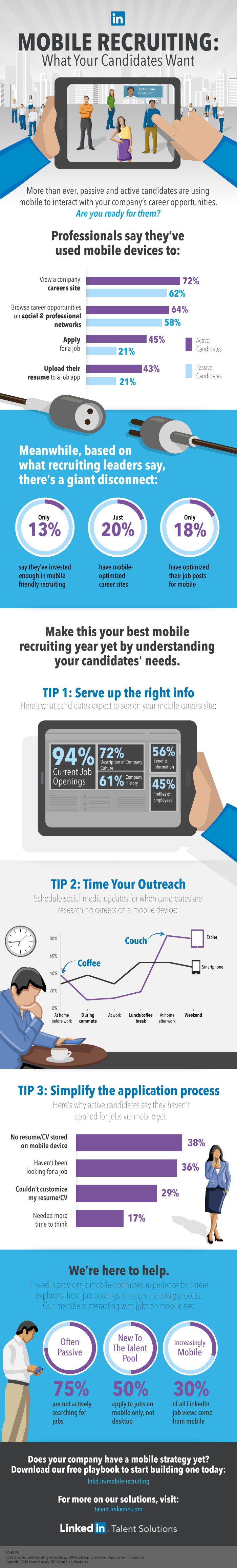 Mobile Recruiting Statistics Infographic