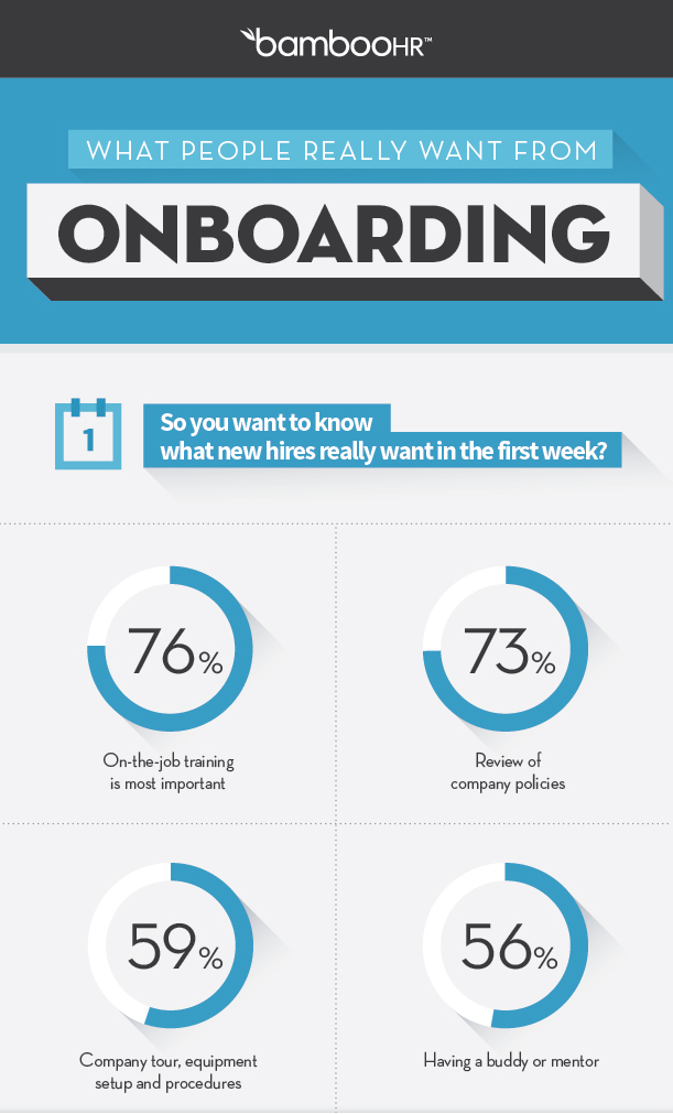 BambooHR-Onboarding-Infographic_excerpt