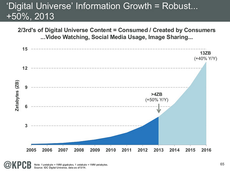 mary-meeker-content-consumption