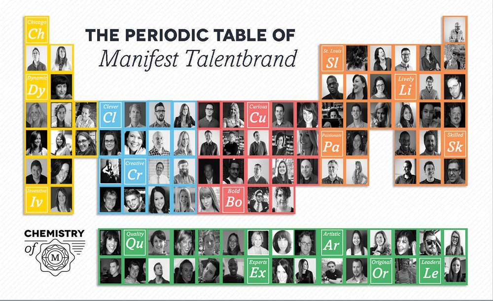 Manifest-Digital