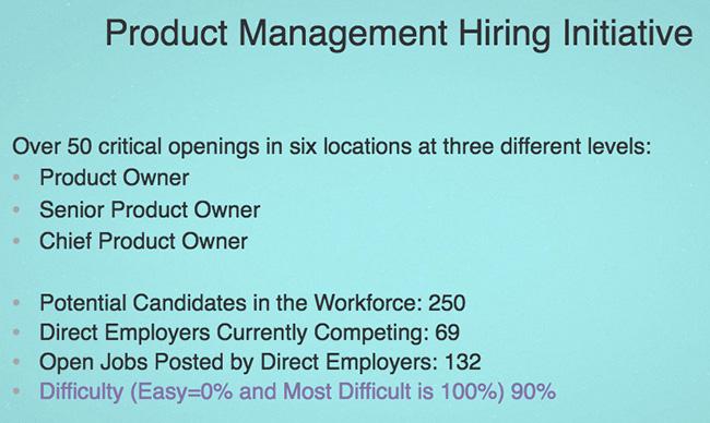 PM-hiring