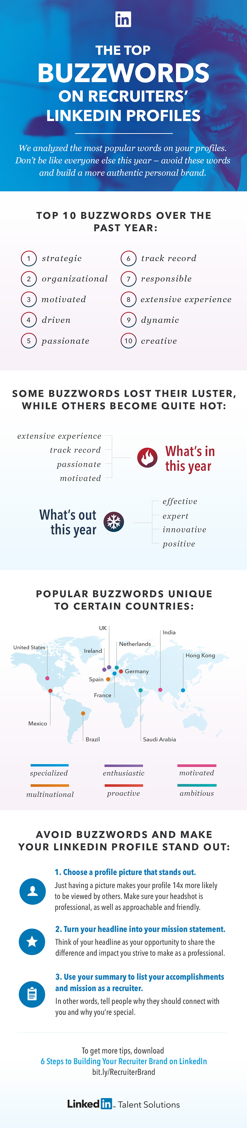 10 Words You Should Not Use on Your LinkedIn Profile [INFOGRAPHIC ...