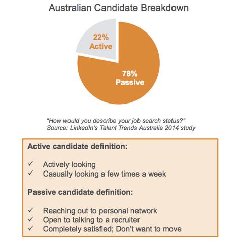AU-candidate-breakdown