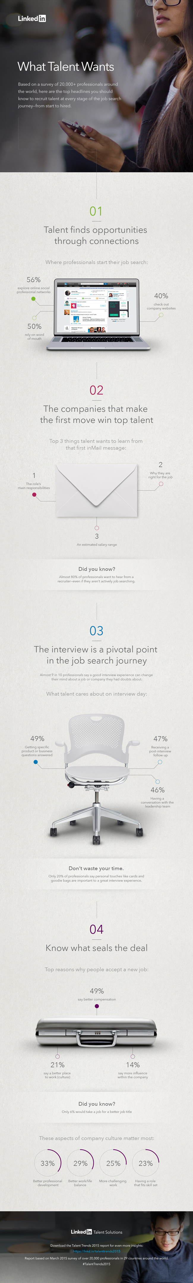 Global_Talent_Trends_Infographic_FinalHandoff_2