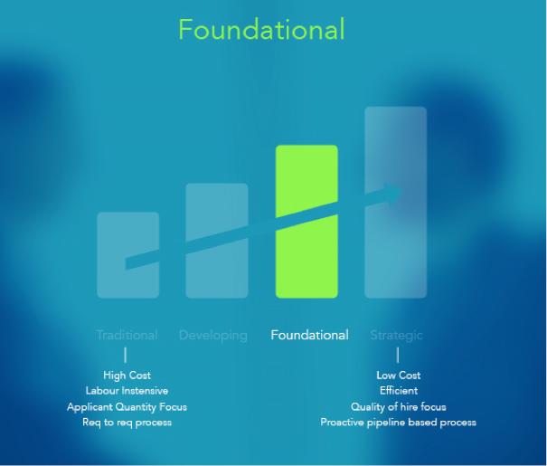 Foundational