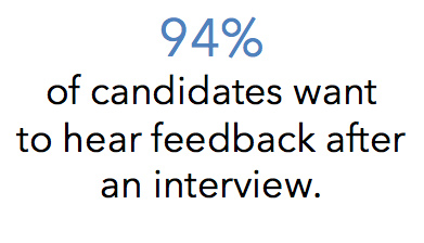 94-percent-candidates-want-feedback